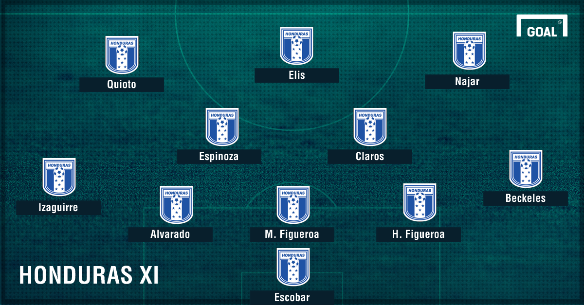 GFX Honduras Projected XI 03242017