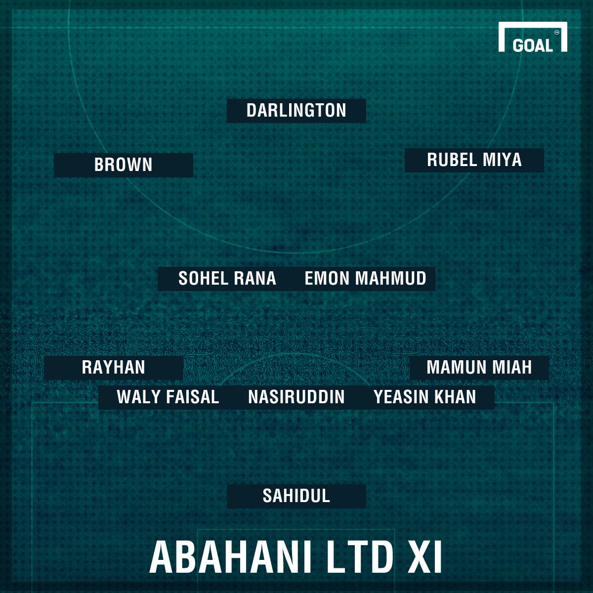 Abahani Limited Probable Mohun Bagan