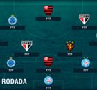 Os piores da 20ª rodada do Brasileirão