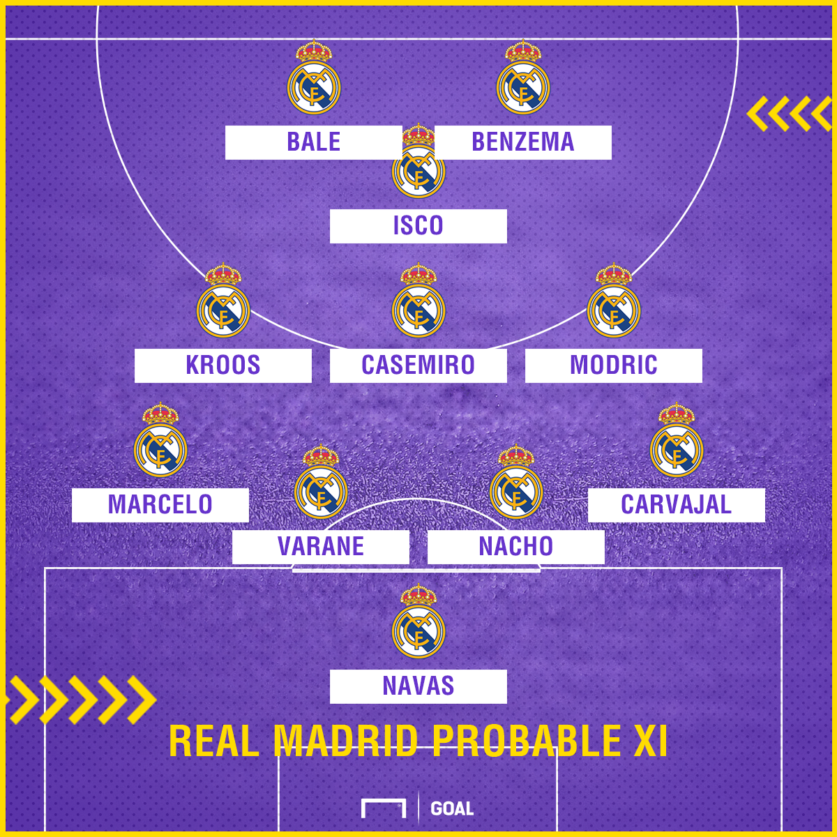 Real Madrid probable XI Valencia