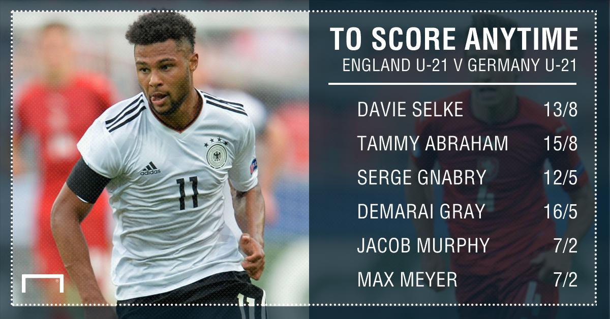 GFX England Germany U-21 scorer betting