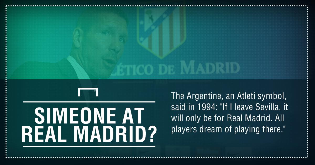 Simeone at Real Madrid graphic