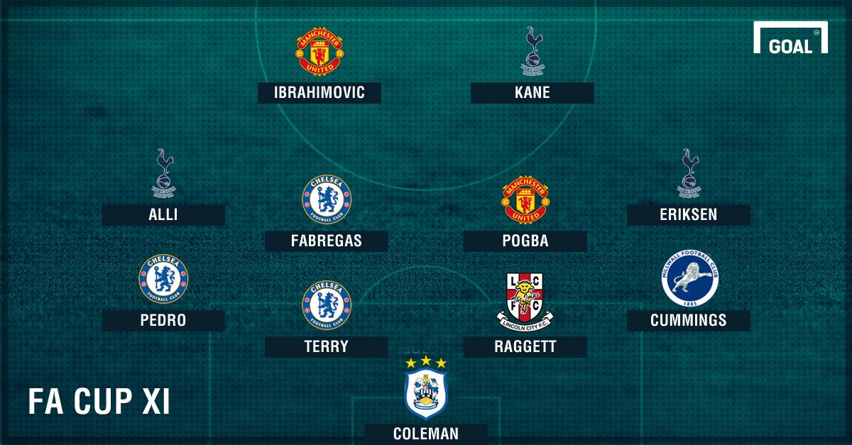 Và đây là đội hình tiêu biểu vòng 5 FA Cup...
