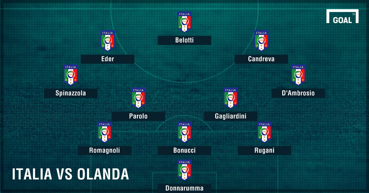 Olanda-Italia 1-2: Eder e Bonucci stendono gli orange, Ventura può sorridere