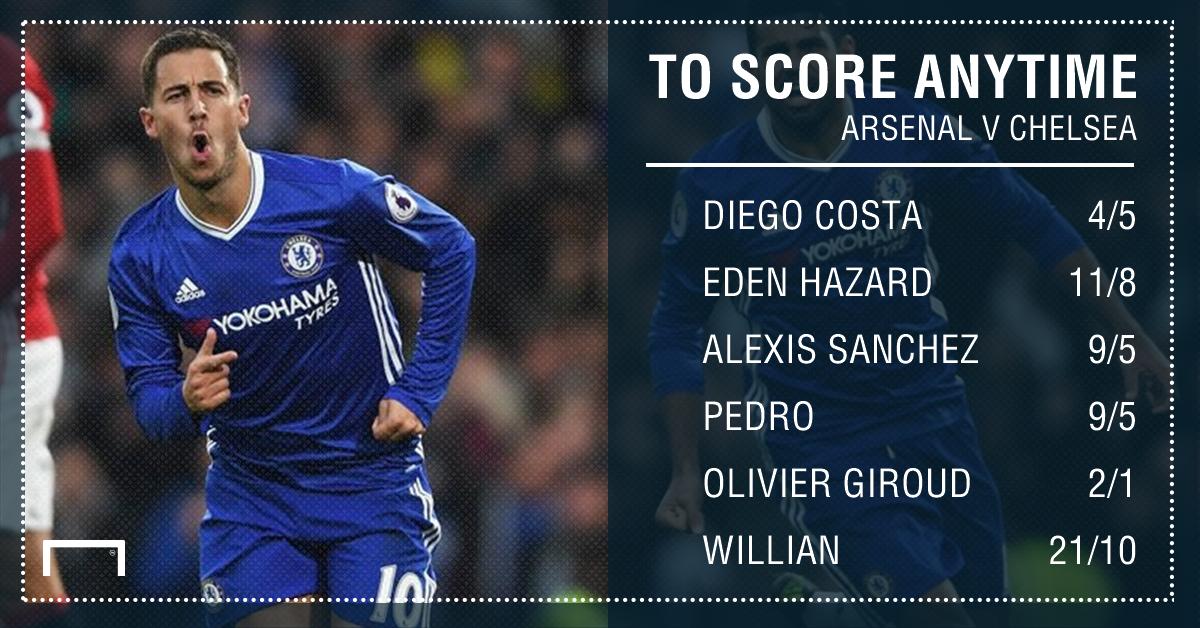 GFX Arsenal Chelsea scorer betting