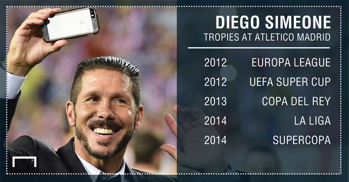 Simeone trophies graphic