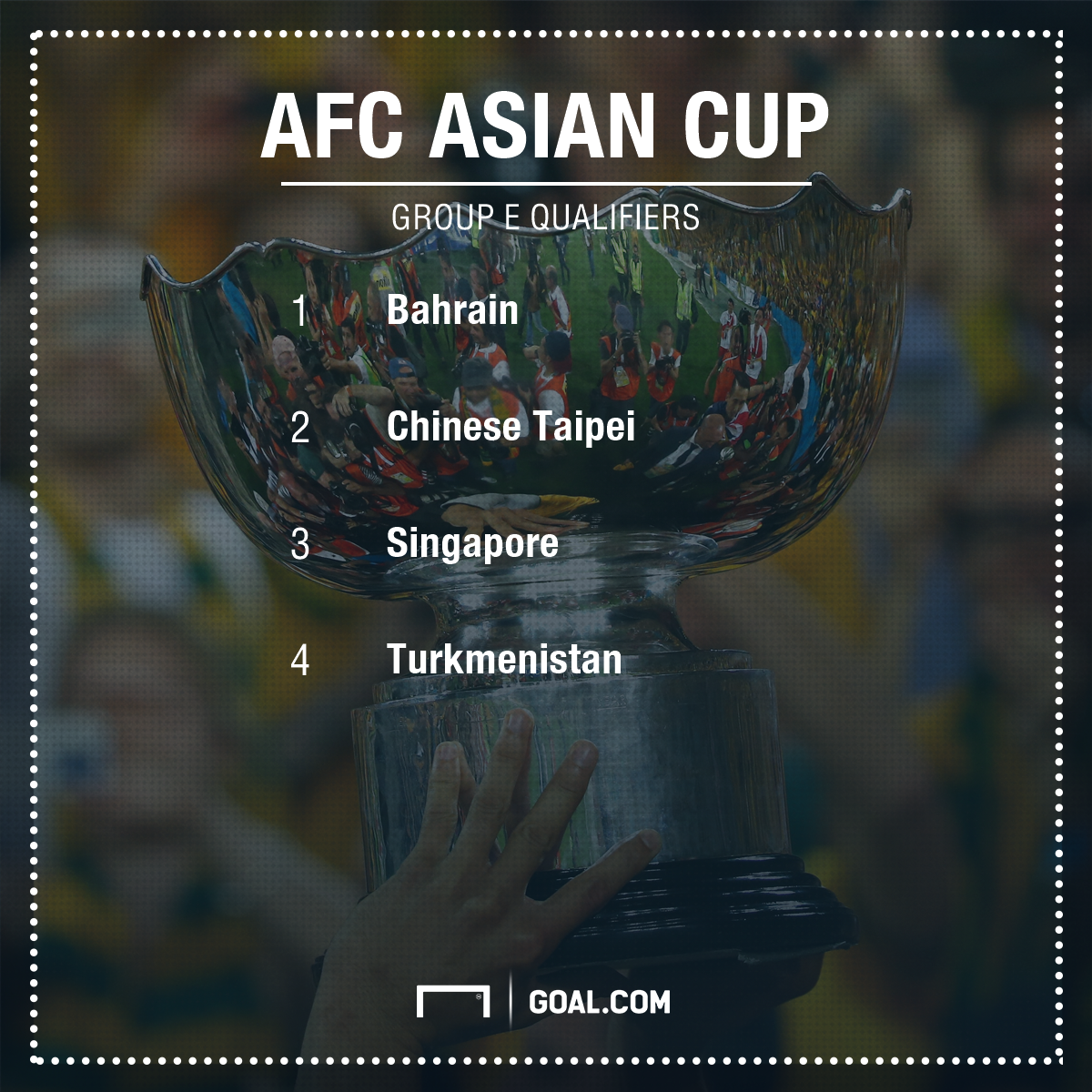 international afc asian cup qualification