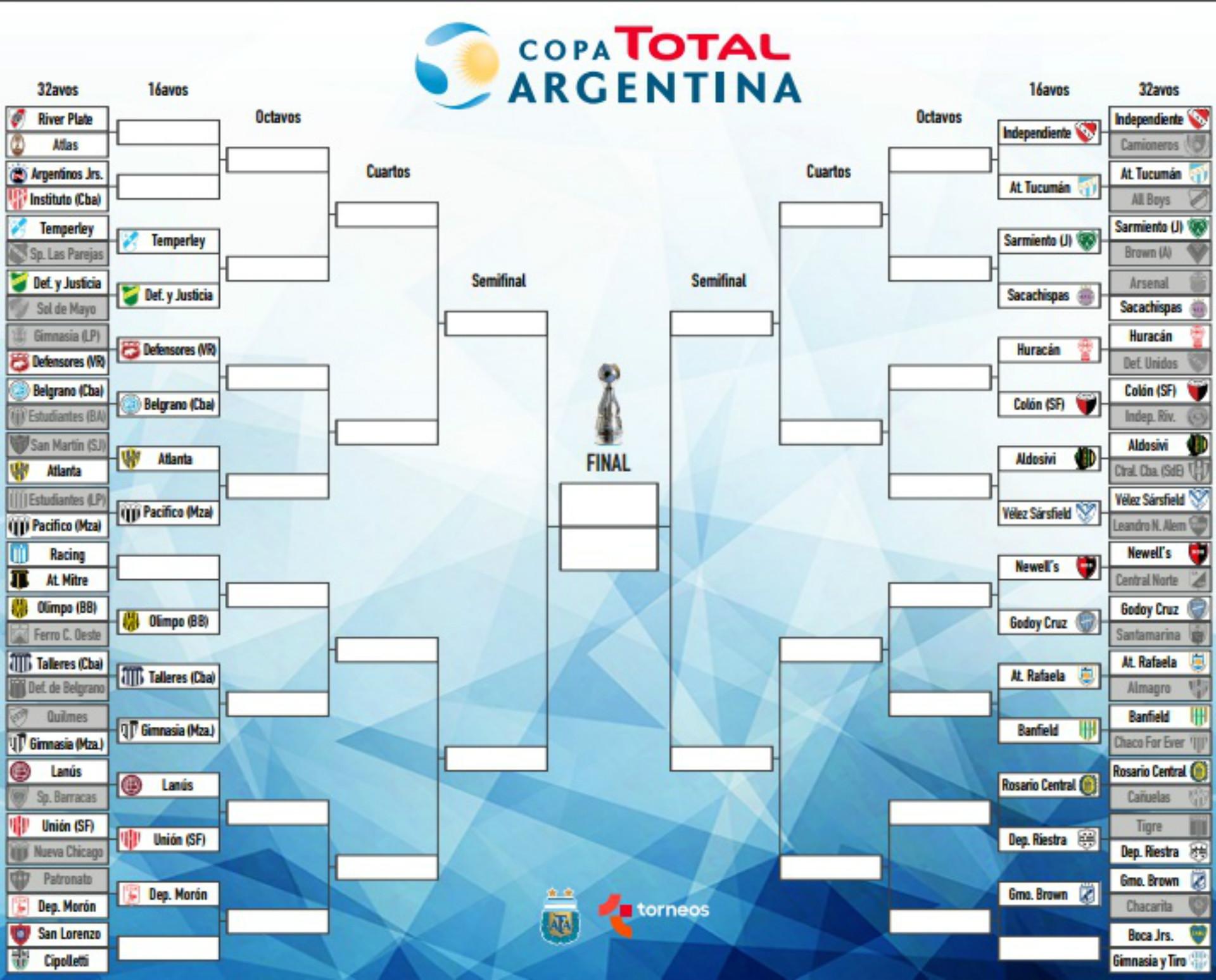 Copa Argentina Cuadro 06072017