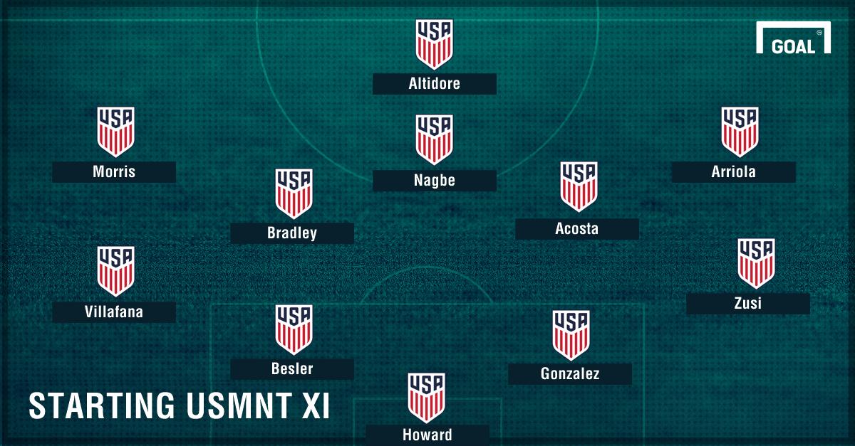 USA Lineup