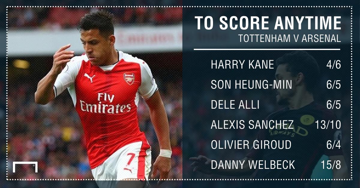 GFX Tottenham Arsenal scorer betting