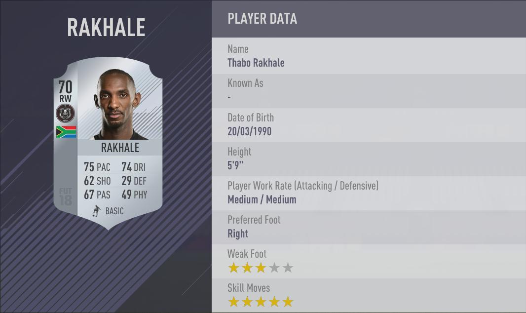 Thabo Rakhale FIFA 18 Skill Players