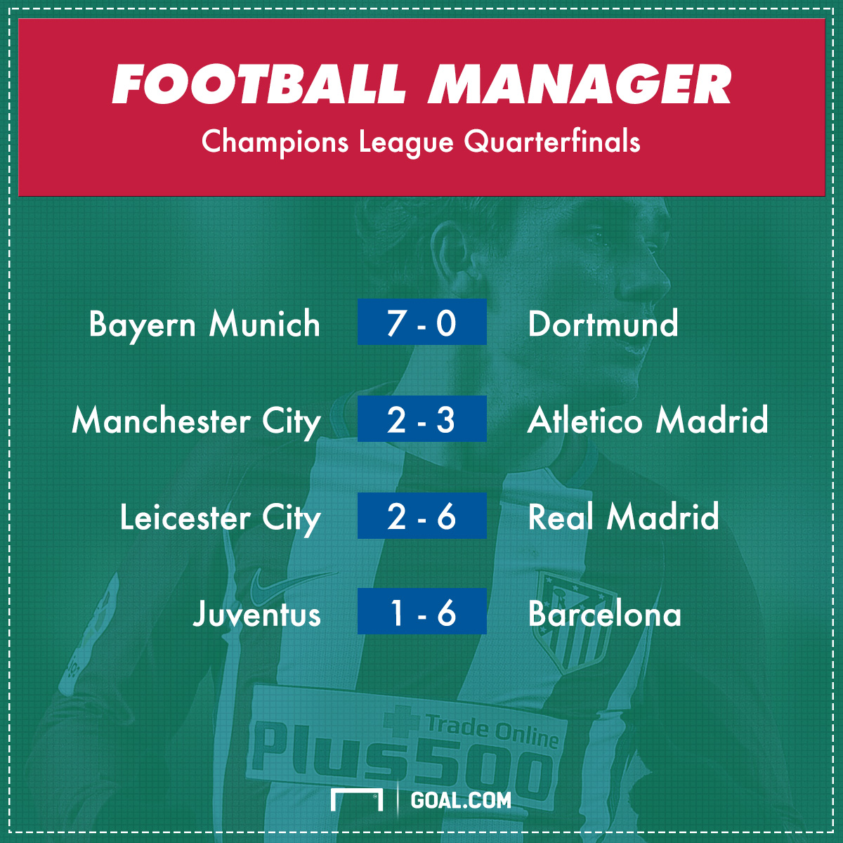 real bayern champions league