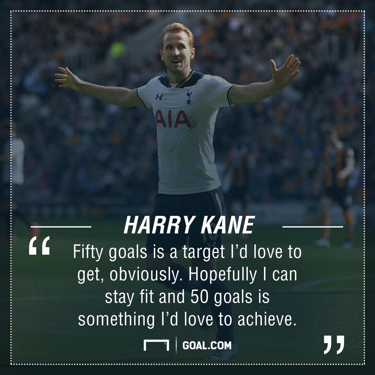 Harry Kane 50 goals