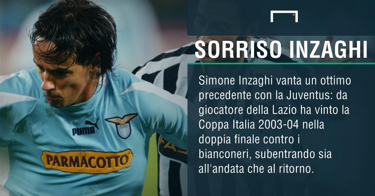 C.Italia: Inzaghi