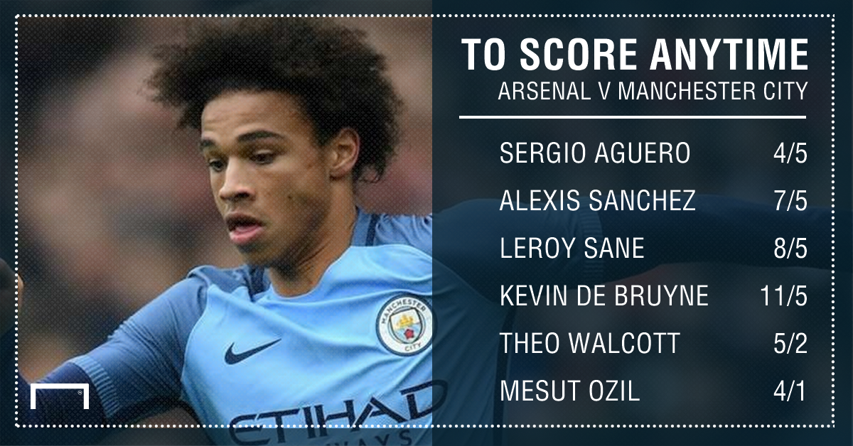GFX Arsenal Man City scorer betting