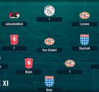 Omnisport Eredivisie Team van de Week 9