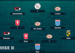 Speelronde 9 van de Eredivisie-jaargang 2017/18 is gespeeld. Welke elf spelers blonken er, op basis van data van Opta, uit?