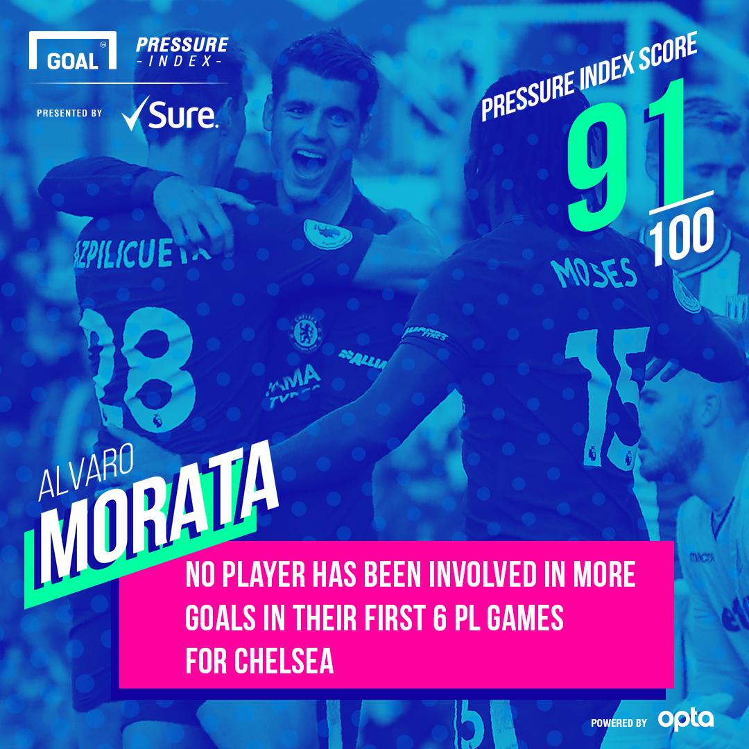 Morata Sure 25092017