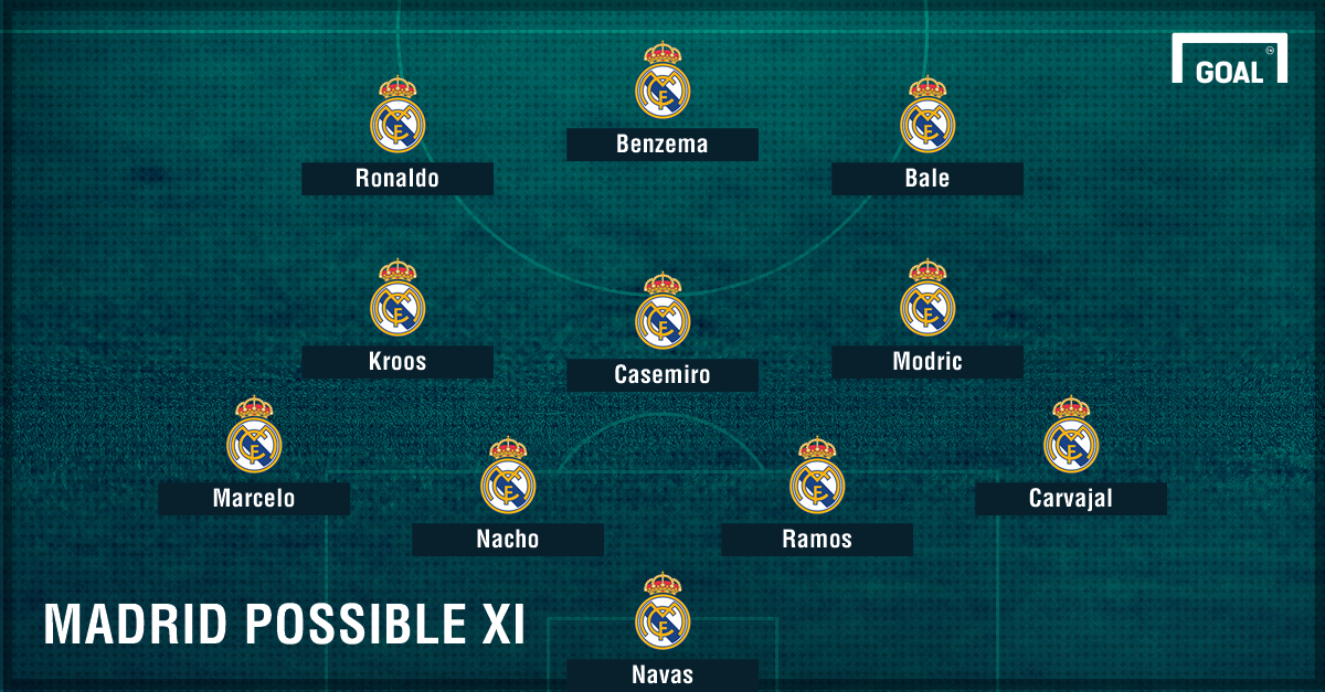 Real Madrid possible derby