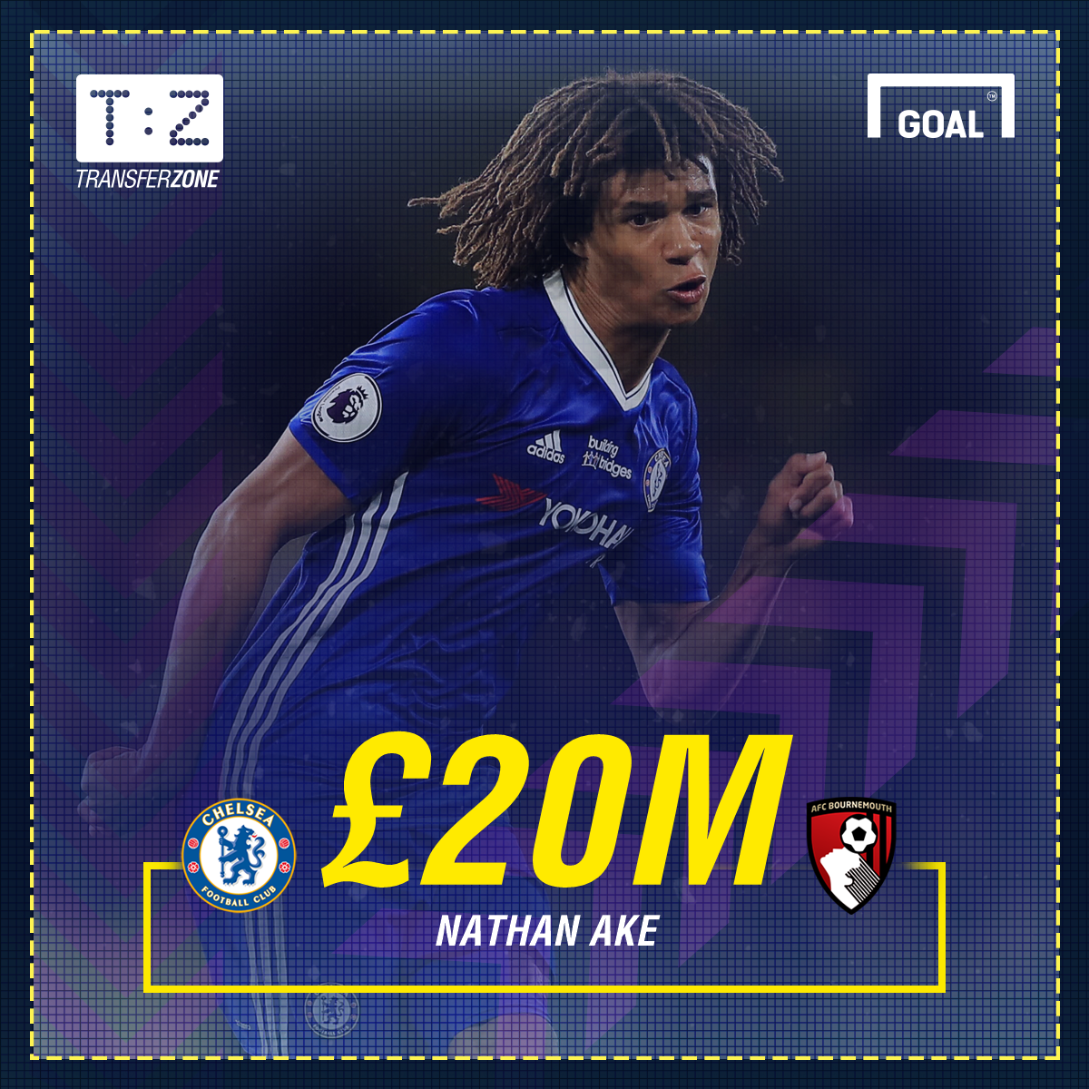 Bournemouth close in on club-record Nathan Ake signing