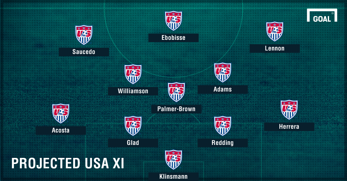GFX Projected US U20 Starting XI