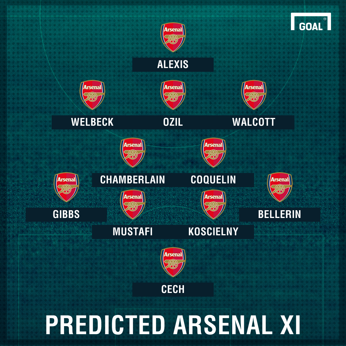 Arsenal XI v Chelsea Feb 2017
