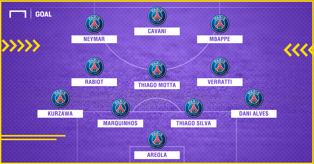 how will psg line up with kylian mbappe goal com
