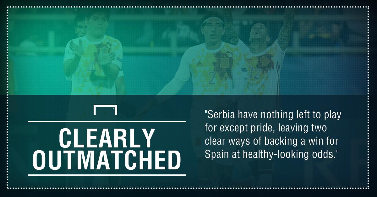 GFX Serbia Spain U-21 betting