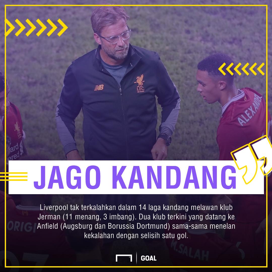 GFXID - Liverpool vs Hoffenheim