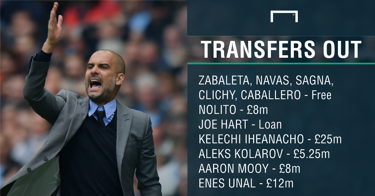 Man City transfers out