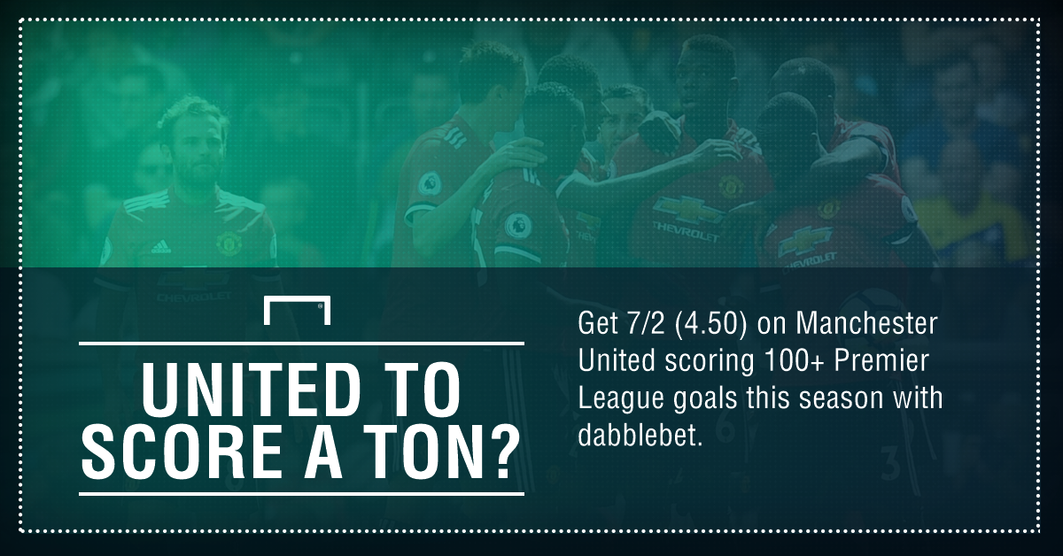 GFX FACT UNITED TO SCORE A TON