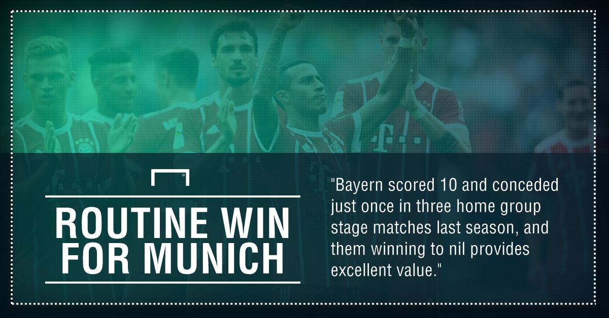 Bayern Munich Anderlecht graphic