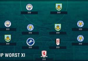 There were a couple of surprising results in the weekend's fifth round matches of the FA Cup, and Goal takes a look at the worst performers