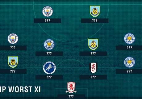 FA Cup Worst Team of the Week