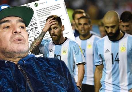 Argentinien: Maradona schielt auf Comeback