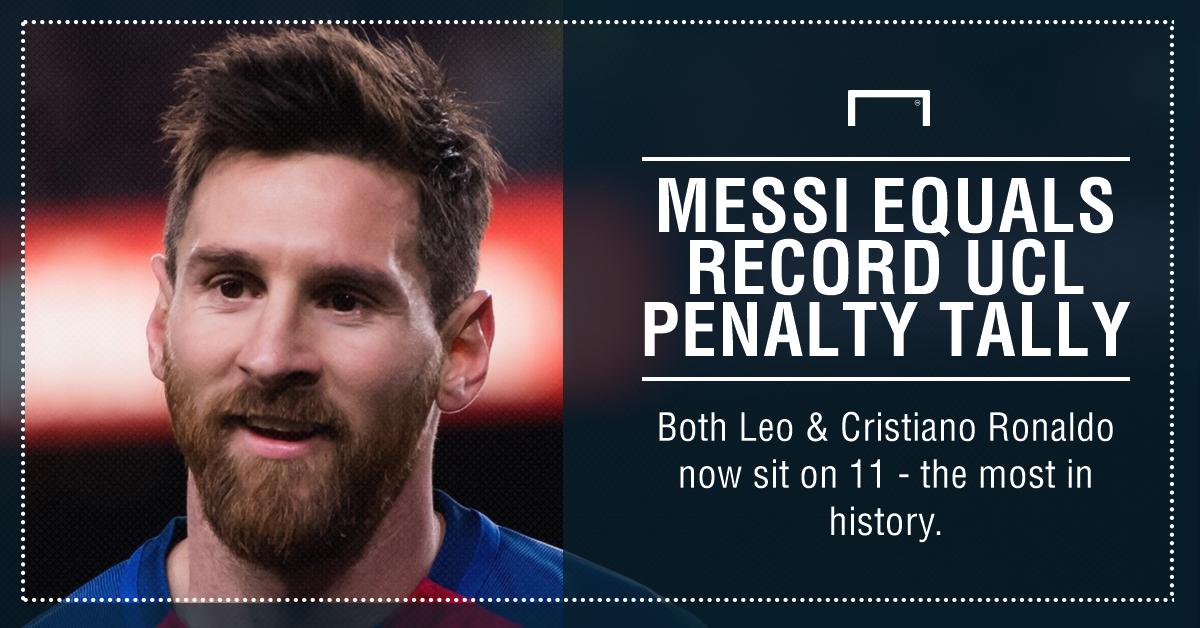 GFX Messi CL penalties