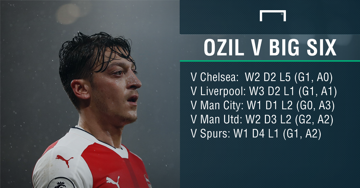 Mesut Ozil v Big Six PS