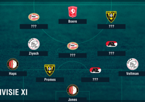 Speelronde 2 van de Eredivisie-jaargang 2017/18 is gespeeld. Welke elf spelers blonker er op basis van data van Opta, uit?
