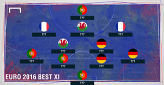 Ronaldo, Griezmann & UEFA's Euro 2016 team of the tournament