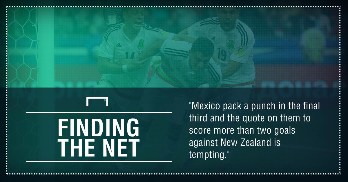 GFX Mexico New Zealand betting