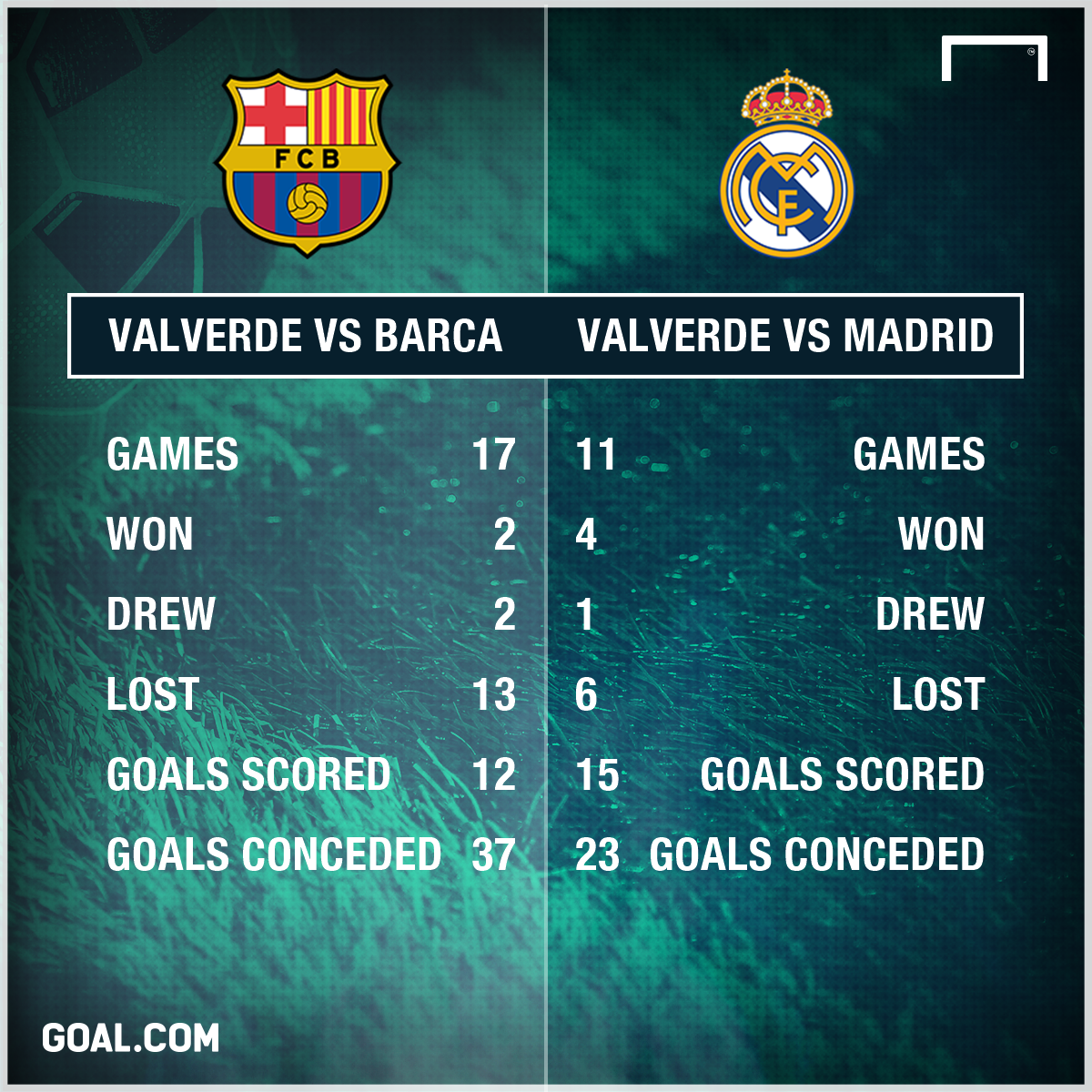Valverde PS