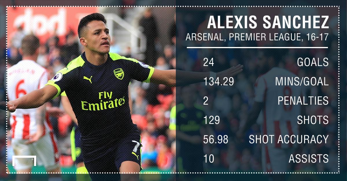 Alexis Sanchez Arsenal 16 17