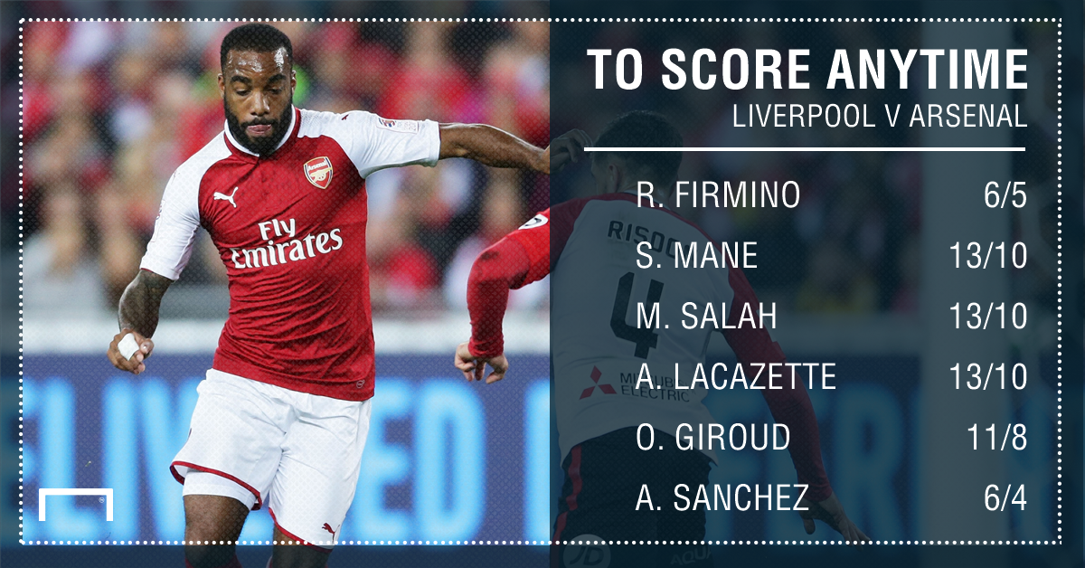 GFX Liverpool Arsenal scorer betting