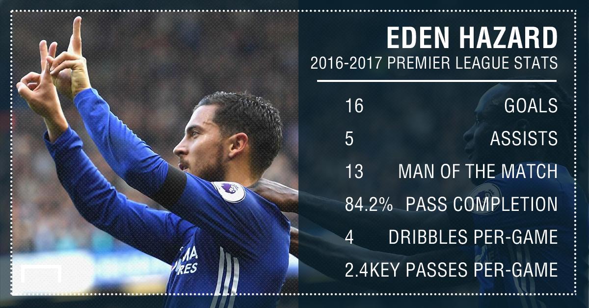 Tottenham, Arsenal, and Chelsea stars in final European Team of the Week