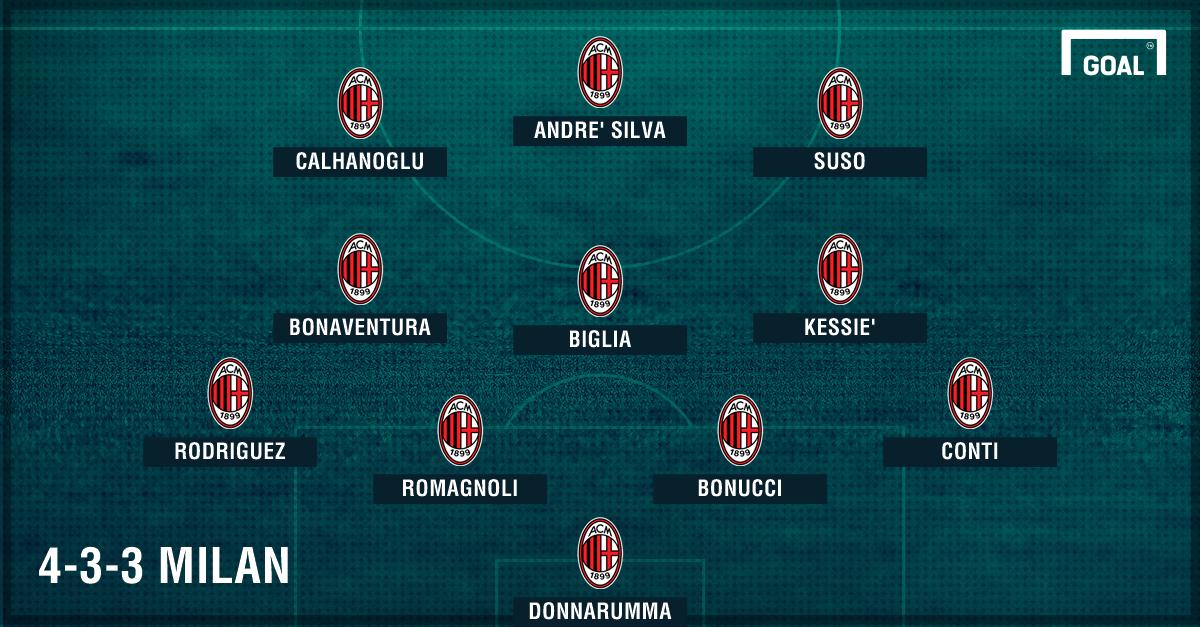 Calciomercato Milan, oggi tocca a Biglia: c'è la firma sul contratto