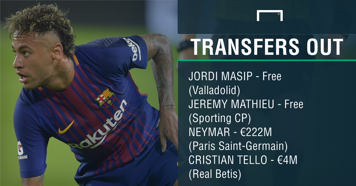 Barcelona transfers out graphic