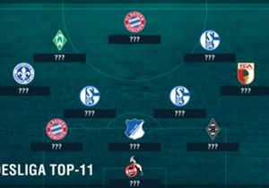 Die Top-11 wird von einem Mittelfeld der Knappen und torgefährlichen Verteidigern dominiert. Außerdem mit dabei: zwei frischgebackene Meister.