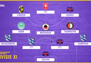 Speelronde 26 in de Eredivisie ligt achter ons. Welke elf spelers blonken er op basis van de data van Opta afgelopen weekend uit?