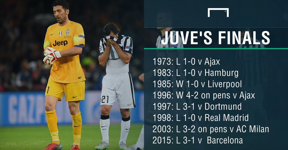 Juventus European Cup finals PS