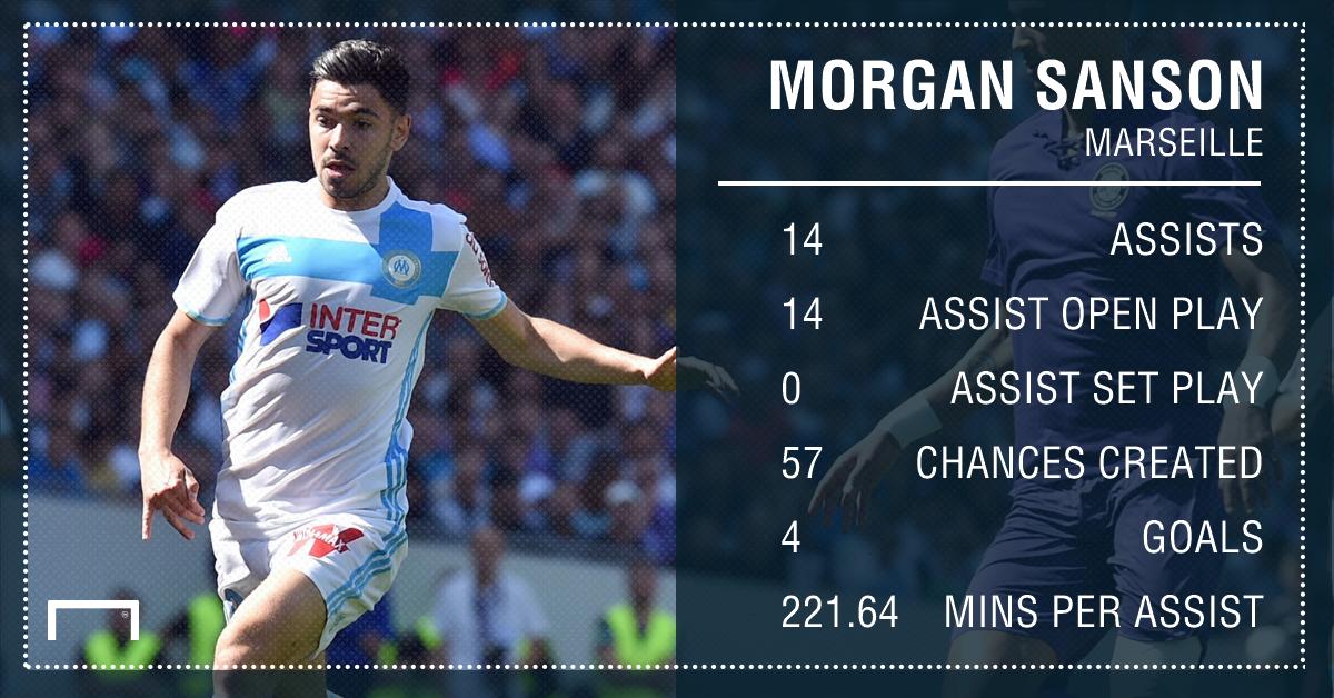 Morgan Sanson Marseille assists 16 17
